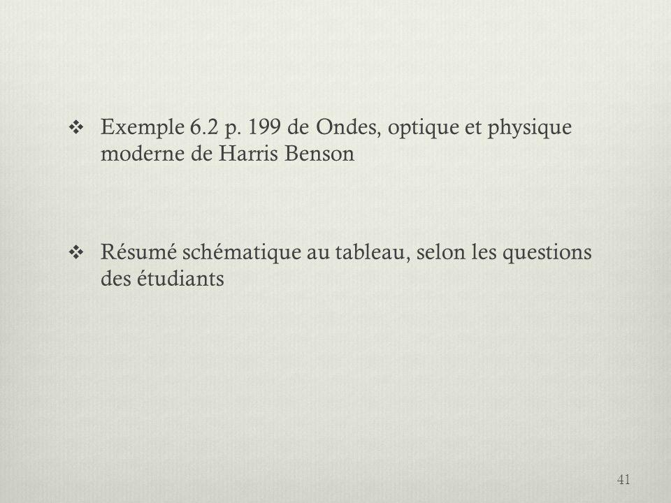Exemple 6.2 p. 199 de Ondes, optique et physique moderne de Harris Benson Résumé schématique au tableau, selon les questions des étudiants 41