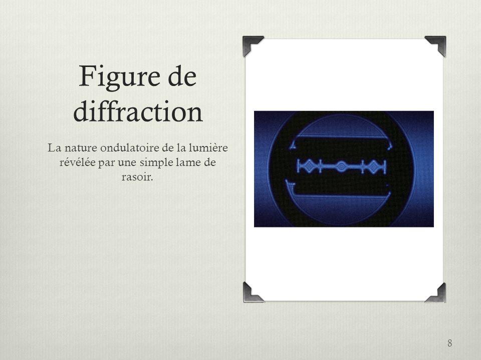 8 Figure de diffraction La nature ondulatoire de la lumière révélée par une simple lame de rasoir.