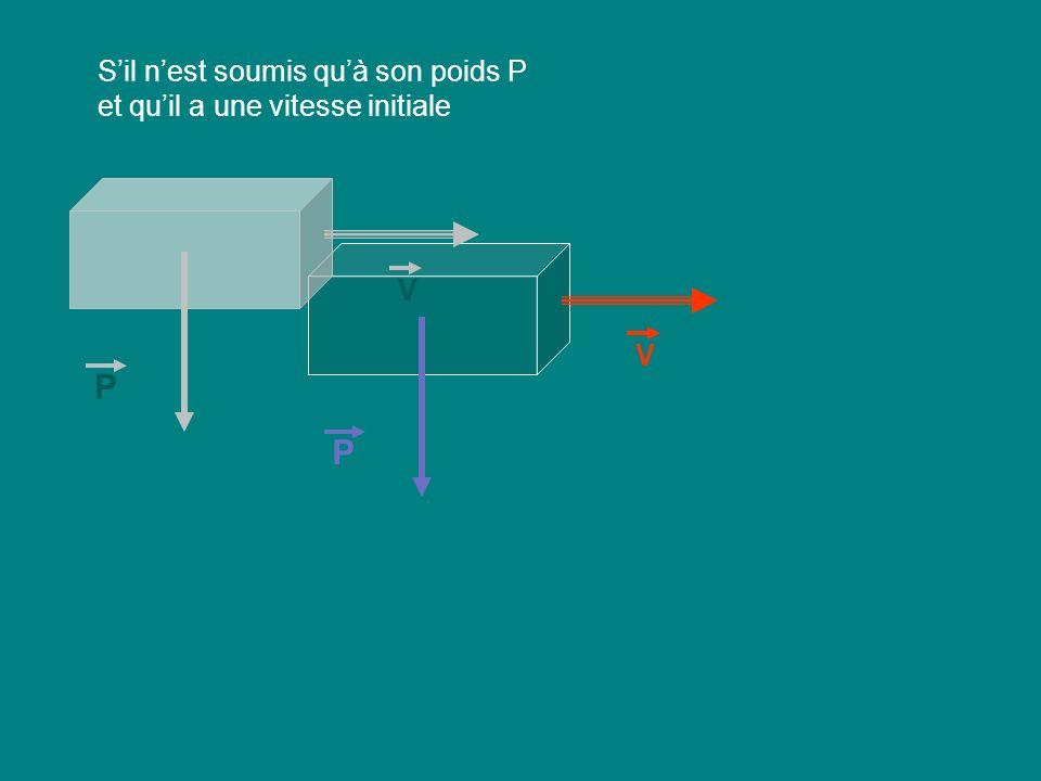 P V P V Sil nest soumis quà son poids P et quil a une vitesse initiale