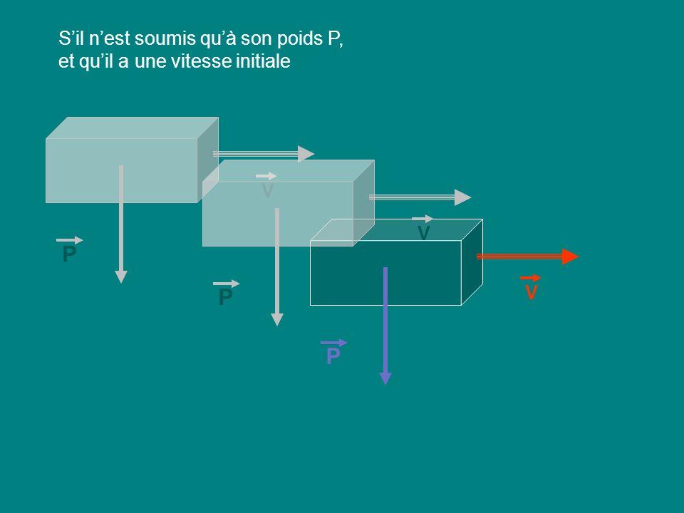 Sil nest soumis quà son poids P, et quil a une vitesse initiale P V P V P V
