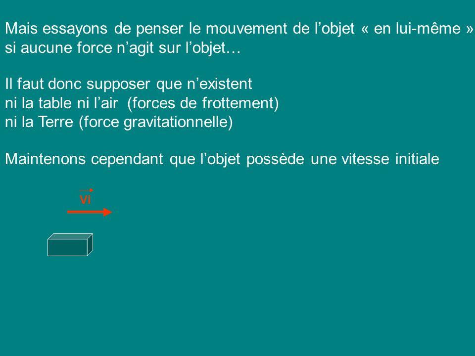 Mais essayons de penser le mouvement de lobjet « en lui-même », si aucune force nagit sur lobjet… Il faut donc supposer que nexistent ni la table ni l