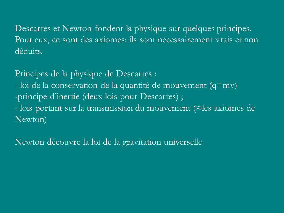 Descartes et Newton fondent la physique sur quelques principes. Pour eux, ce sont des axiomes: ils sont nécessairement vrais et non déduits. Principes