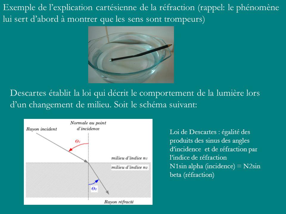 Exemple de lexplication cartésienne de la réfraction (rappel: le phénomène lui sert dabord à montrer que les sens sont trompeurs) Descartes établit la