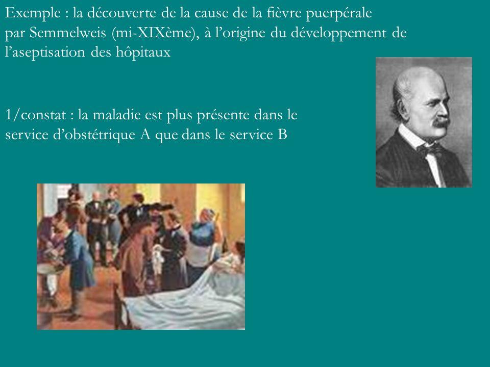 Exemple : la découverte de la cause de la fièvre puerpérale par Semmelweis (mi-XIXème), à lorigine du développement de laseptisation des hôpitaux 1/co