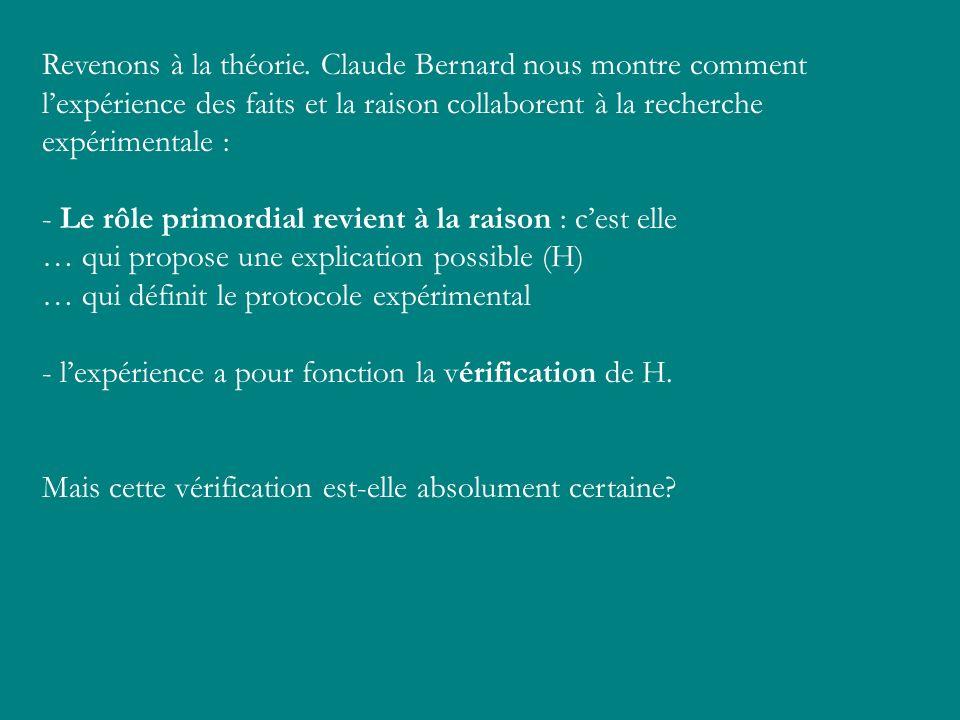 Revenons à la théorie. Claude Bernard nous montre comment lexpérience des faits et la raison collaborent à la recherche expérimentale : - Le rôle prim