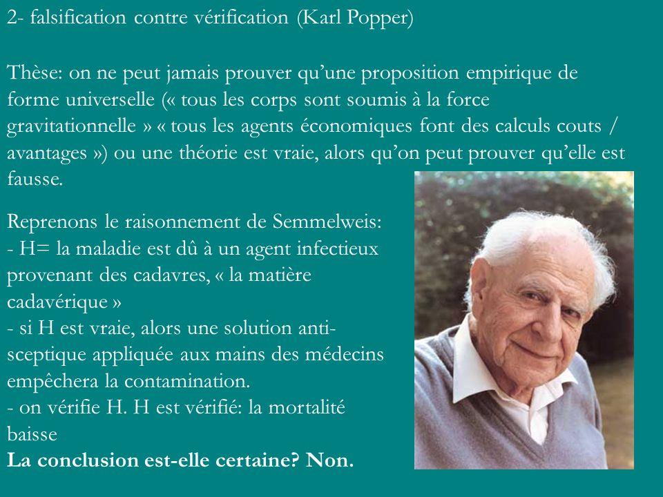 2- falsification contre vérification (Karl Popper) Reprenons le raisonnement de Semmelweis: - H= la maladie est dû à un agent infectieux provenant des
