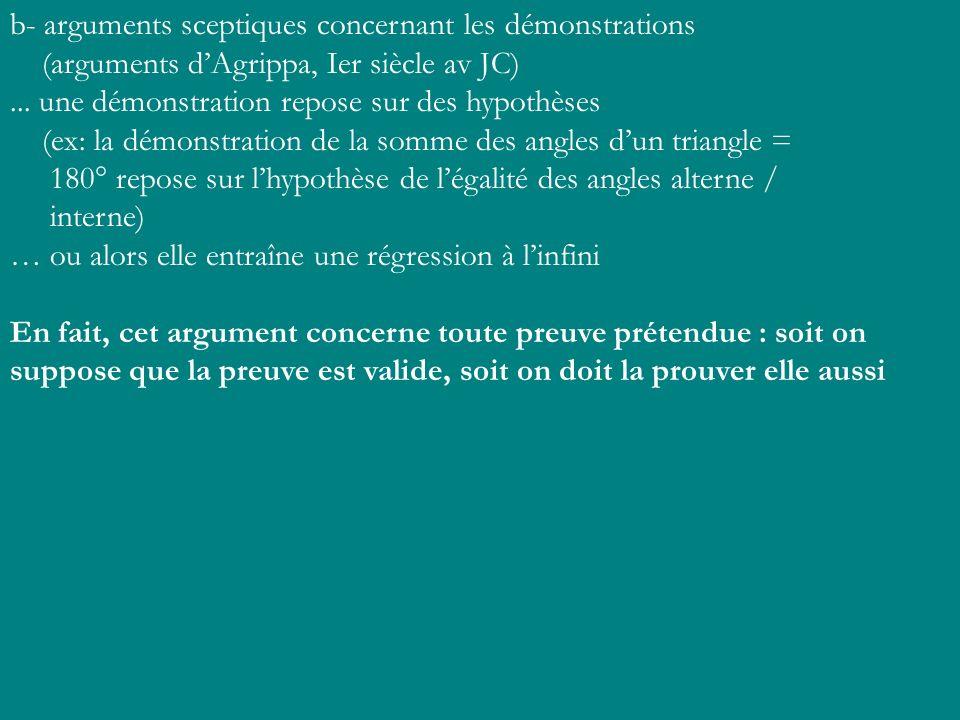 b- arguments sceptiques concernant les démonstrations (arguments dAgrippa, Ier siècle av JC)... une démonstration repose sur des hypothèses (ex: la dé