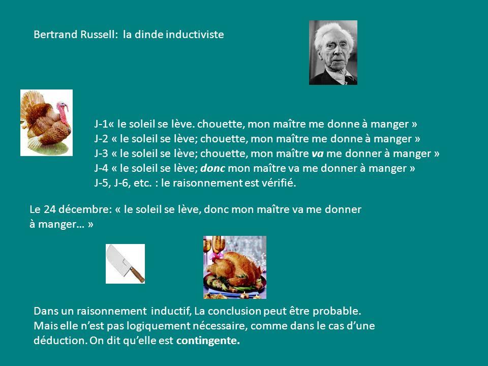 Bertrand Russell: la dinde inductiviste Le 24 décembre: « le soleil se lève, donc mon maître va me donner à manger… » Dans un raisonnement inductif, L