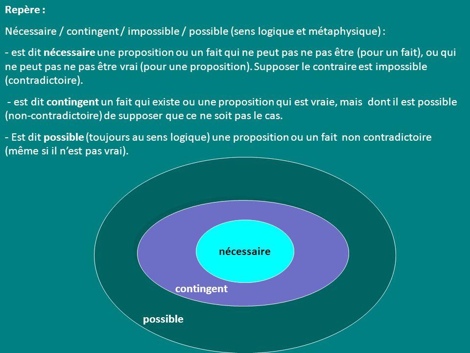Repère : Nécessaire / contingent / impossible / possible (sens logique et métaphysique) : - est dit nécessaire une proposition ou un fait qui ne peut