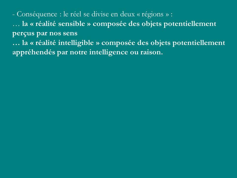 - Conséquence : le réel se divise en deux « régions » : … la « réalité sensible » composée des objets potentiellement perçus par nos sens … la « réali