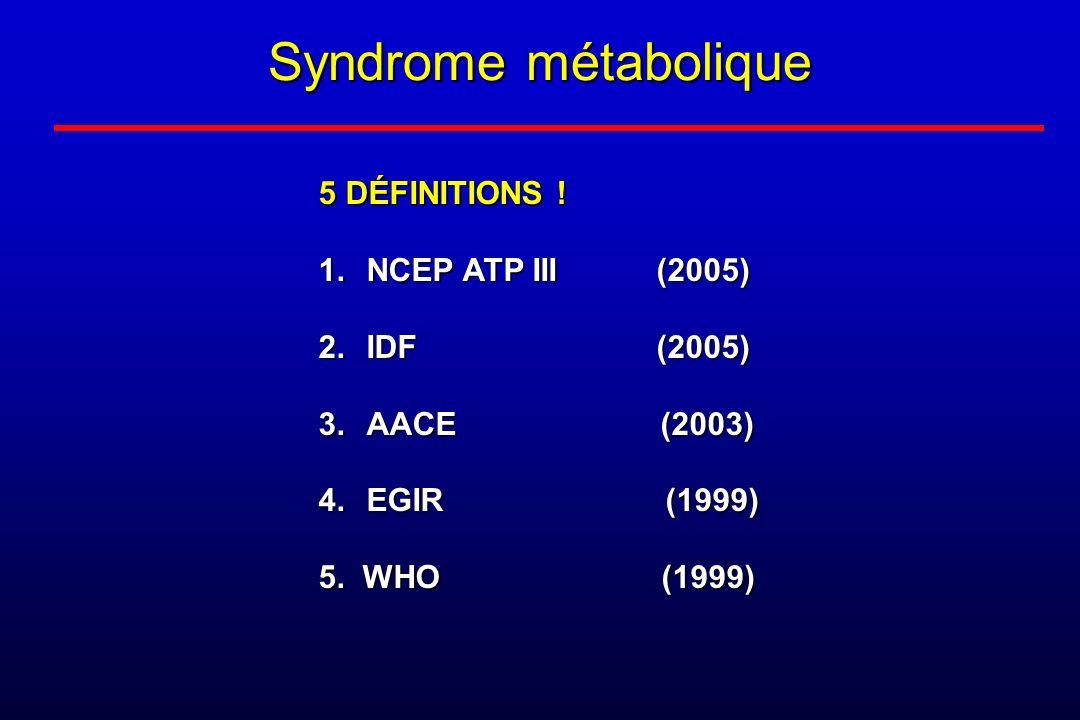 Syndrome métabolique 5 DÉFINITIONS ! 1.NCEP ATP III (2005) 2.IDF (2005) 3.AACE (2003) 4.EGIR (1999) 5. WHO (1999)