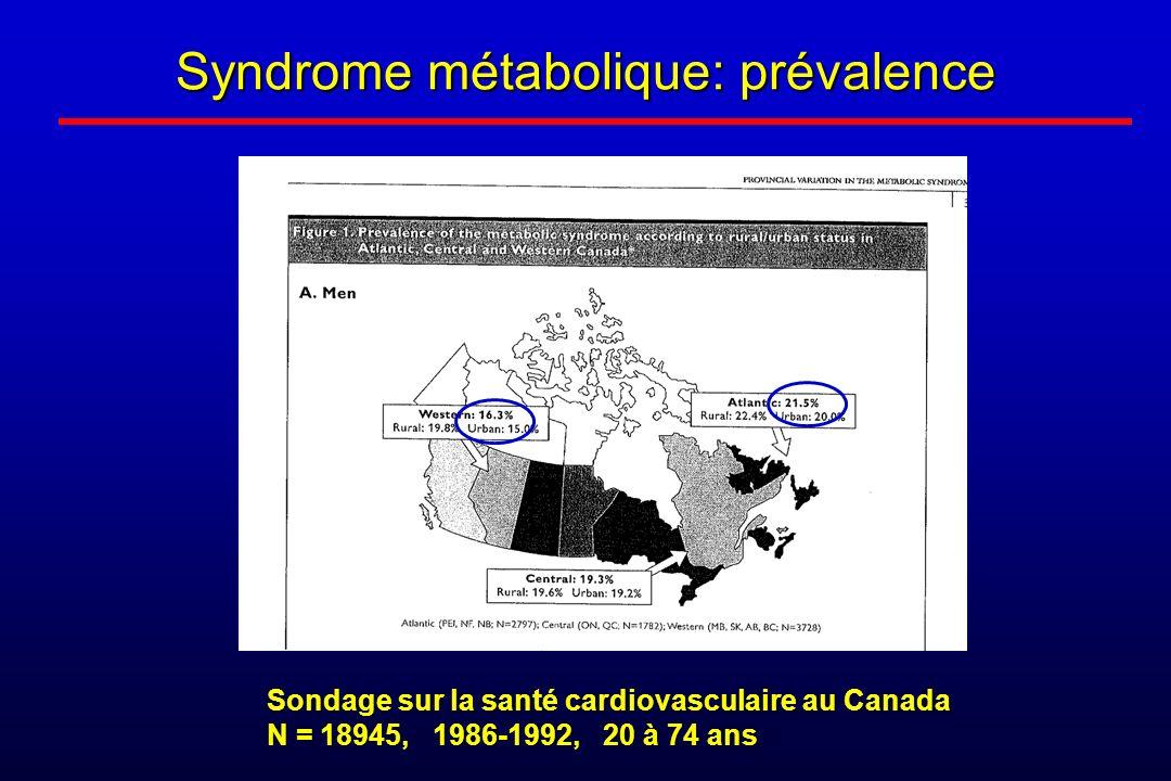 Syndrome métabolique: prévalence Sondage sur la santé cardiovasculaire au Canada N = 18945, 1986-1992, 20 à 74 ans