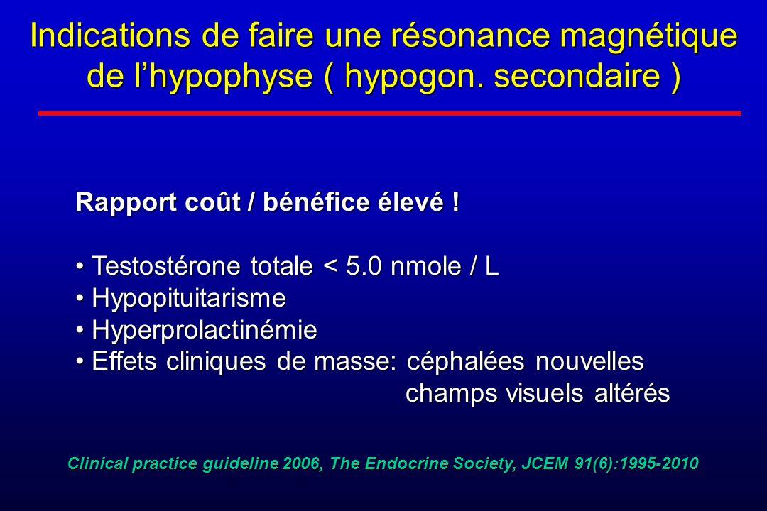 Indications de faire une résonance magnétique de lhypophyse ( hypogon. secondaire ) Rapport coût / bénéfice élevé ! Testostérone totale < 5.0 nmole /