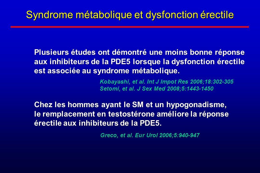 Syndrome métabolique et dysfonction érectile Chez les hommes ayant le SM et un hypogonadisme, le remplacement en testostérone améliore la réponse érec