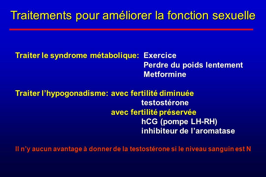 Traitements pour améliorer la fonction sexuelle Traiter le syndrome métabolique: Exercice Perdre du poids lentement Perdre du poids lentement Metformi