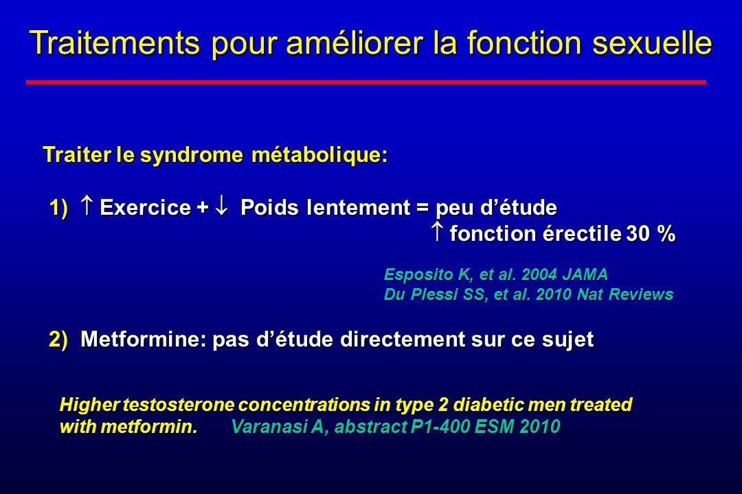 Traitements pour améliorer la fonction sexuelle Traiter le syndrome métabolique: 1) Exercice + Poids lentement = peu détude 1) Exercice + Poids lentem