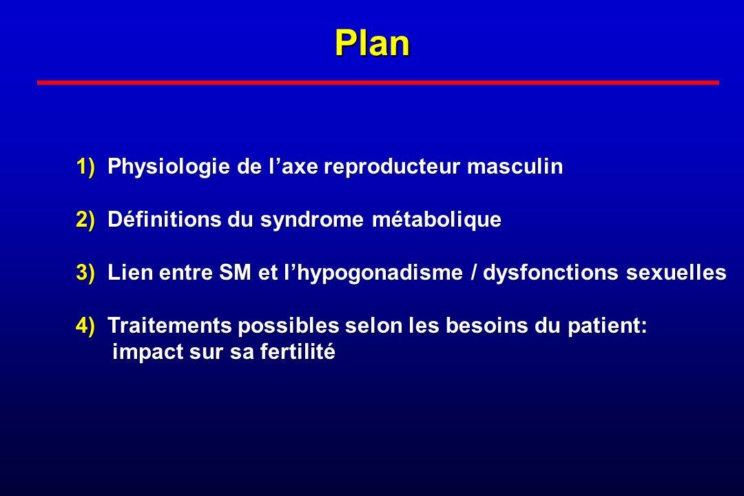 Plan 1) Physiologie de laxe reproducteur masculin 2) Définitions du syndrome métabolique 3) Lien entre SM et lhypogonadisme / dysfonctions sexuelles 4