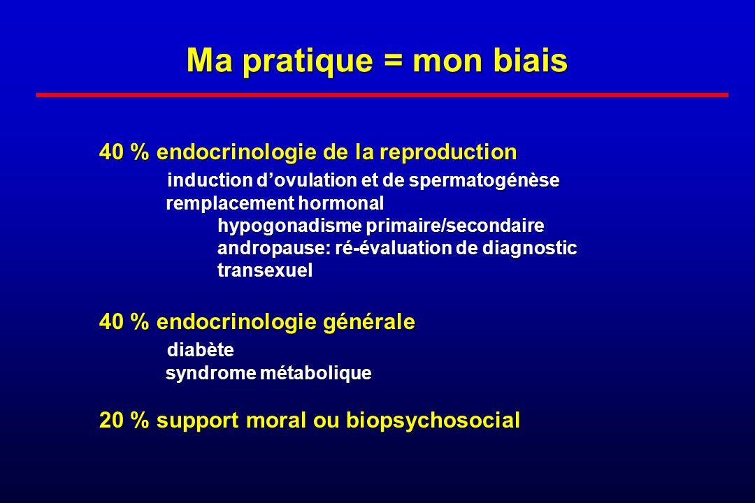 Dysfonction érectile et syndrome métabolique A linverse, N = 124 D.E.