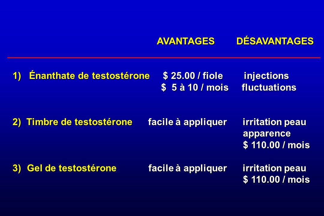 AVANTAGES DÉSAVANTAGES AVANTAGES DÉSAVANTAGES 1) Énanthate de testostérone $ 25.00 / fiole injections $ 5 à 10 / mois fluctuations $ 5 à 10 / mois flu