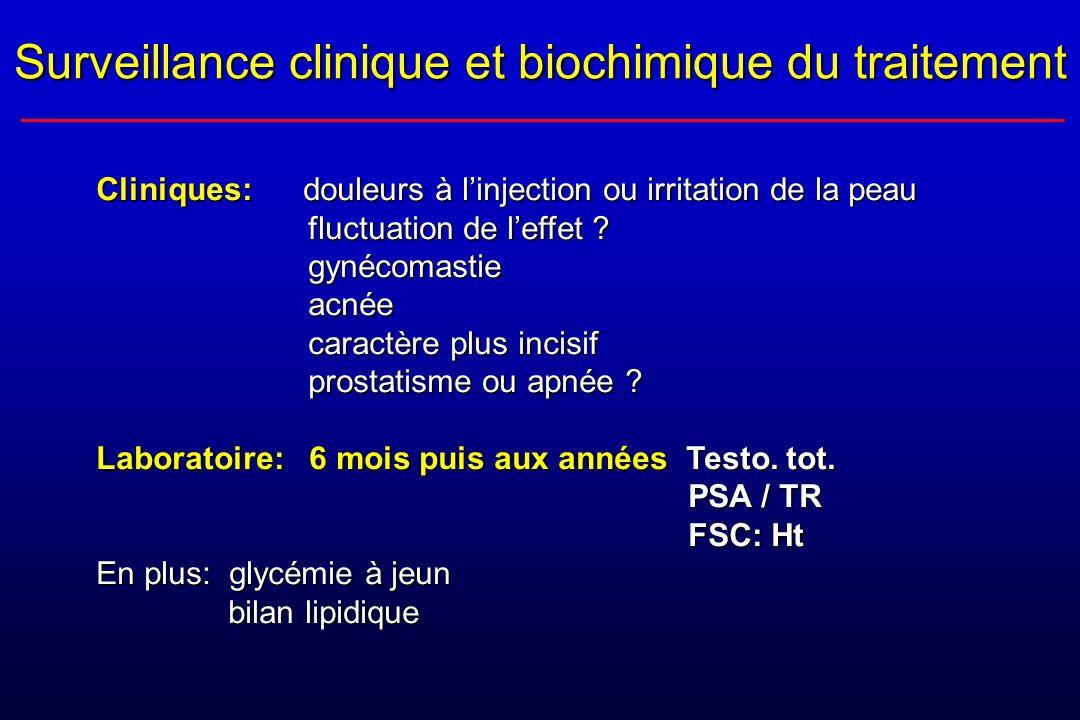 Surveillance clinique et biochimique du traitement Cliniques: douleurs à linjection ou irritation de la peau fluctuation de leffet ? fluctuation de le