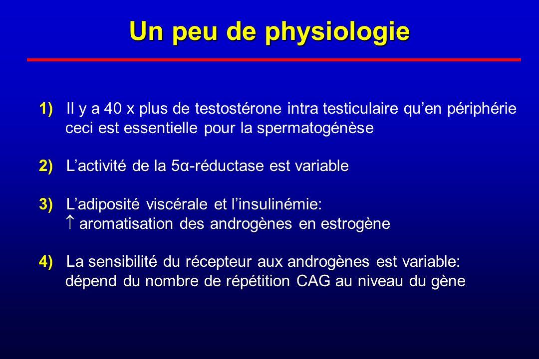 Un peu de physiologie 1) 1) Il y a 40 x plus de testostérone intra testiculaire quen périphérie ceci est essentielle pour la spermatogénèse 2) Lactivi