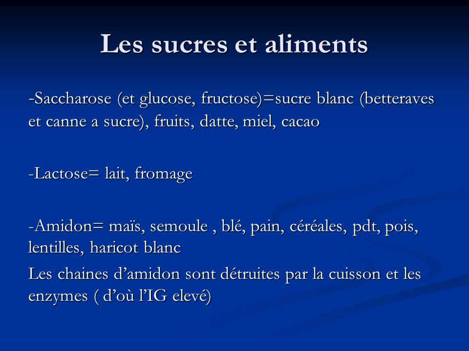 Les sucres et aliments - Saccharose (et glucose, fructose)=sucre blanc (betteraves et canne a sucre), fruits, datte, miel, cacao -Lactose= lait, froma