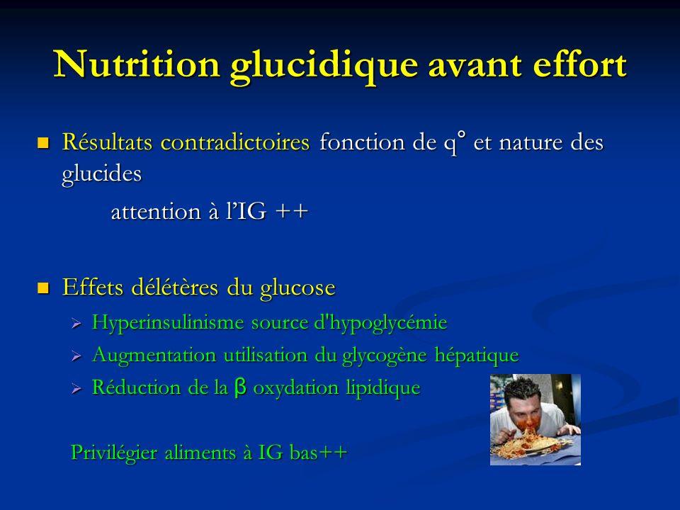 Nutrition glucidique avant effort Résultats contradictoires fonction de q° et nature des glucides Résultats contradictoires fonction de q° et nature d