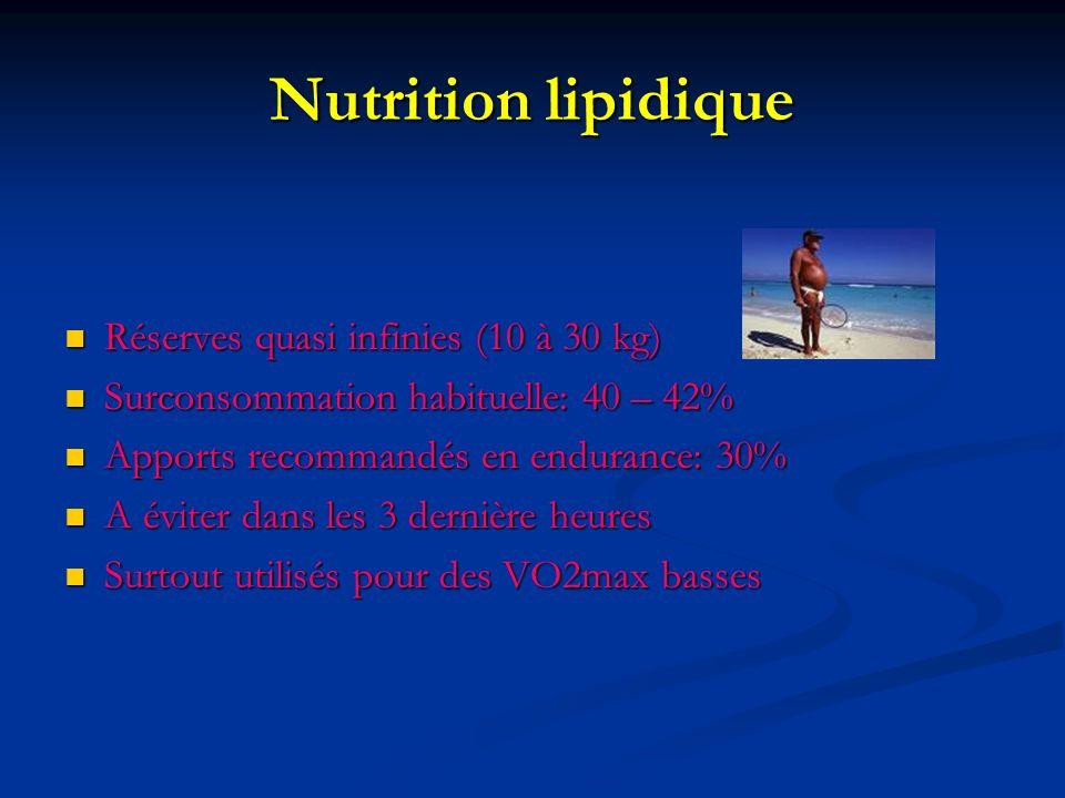 Nutrition lipidique Réserves quasi infinies (10 à 30 kg) Réserves quasi infinies (10 à 30 kg) Surconsommation habituelle: 40 – 42% Surconsommation hab