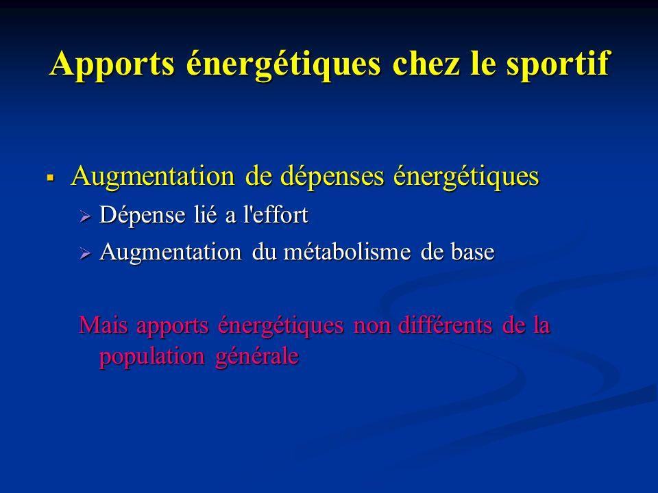 Apports énergétiques chez le sportif Augmentation de dépenses énergétiques Augmentation de dépenses énergétiques Dépense lié a l'effort Dépense lié a