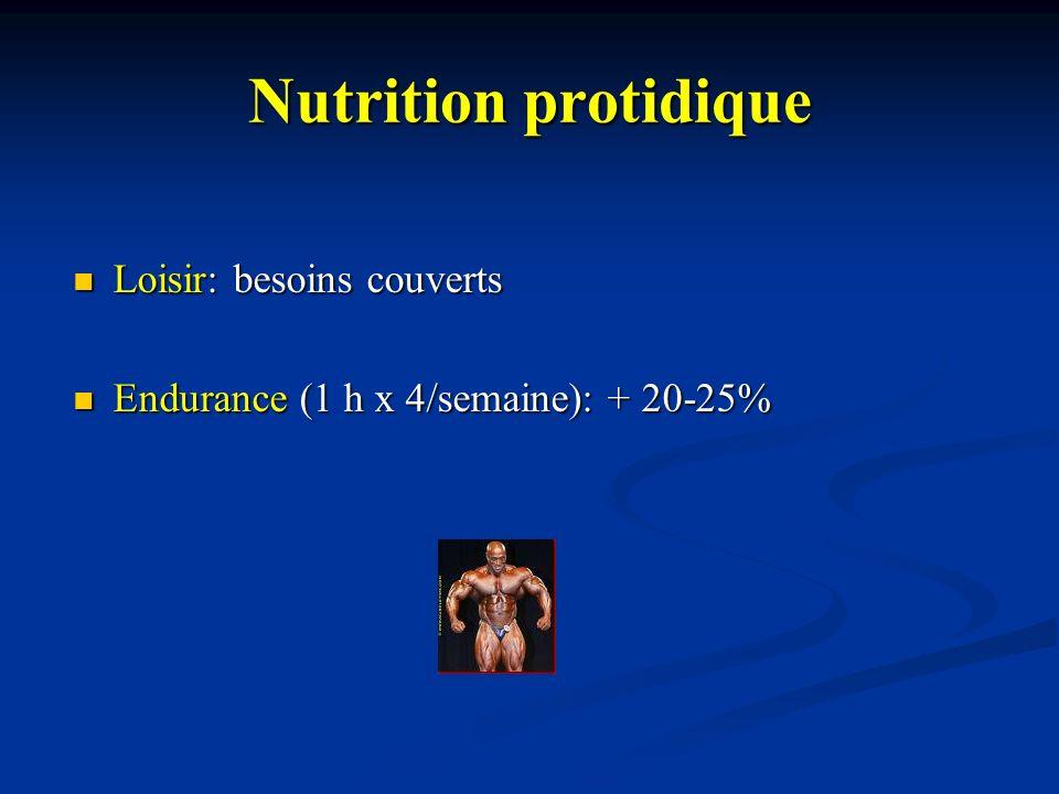 Nutrition protidique Loisir: besoins couverts Loisir: besoins couverts Endurance (1 h x 4/semaine): + 20-25% Endurance (1 h x 4/semaine): + 20-25%