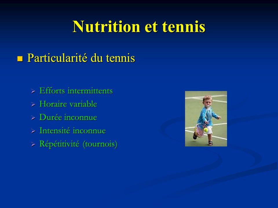 Nutrition et tennis Particularité du tennis Particularité du tennis Efforts intermittents Efforts intermittents Horaire variable Horaire variable Duré