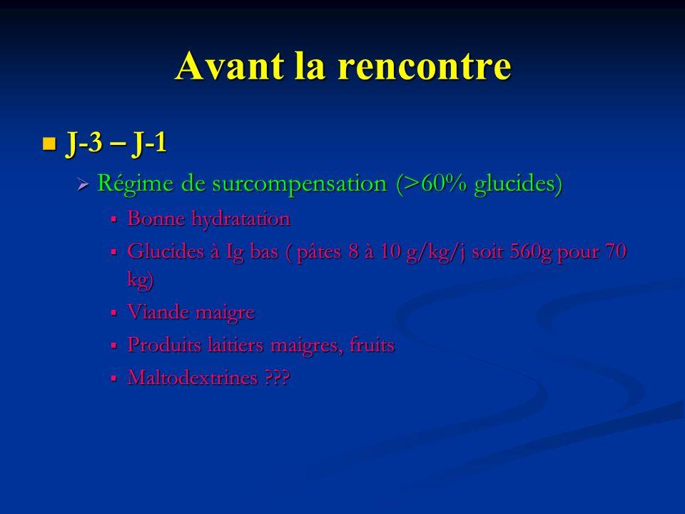 Avant la rencontre J-3 – J-1 J-3 – J-1 Régime de surcompensation (>60% glucides) Régime de surcompensation (>60% glucides) Bonne hydratation Bonne hyd