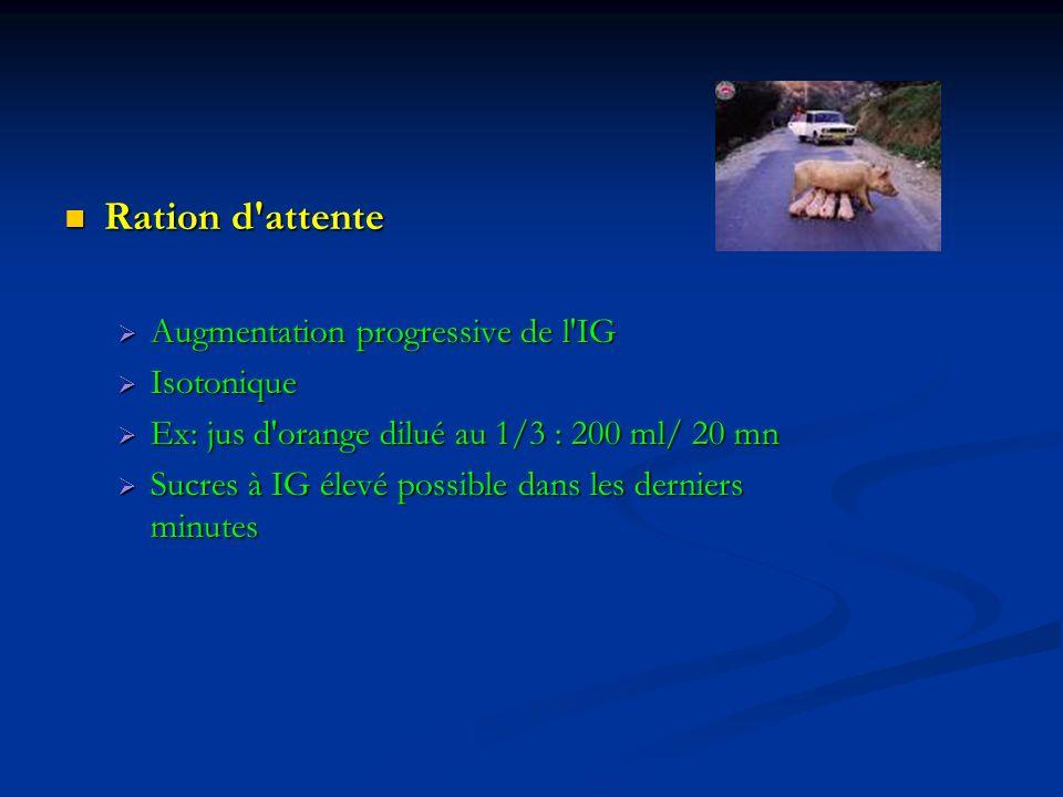Ration d'attente Ration d'attente Augmentation progressive de l'IG Augmentation progressive de l'IG Isotonique Isotonique Ex: jus d'orange dilué au 1/