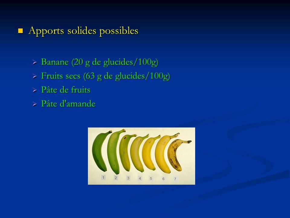 Apports solides possibles Apports solides possibles Banane (20 g de glucides/100g) Banane (20 g de glucides/100g) Fruits secs (63 g de glucides/100g)