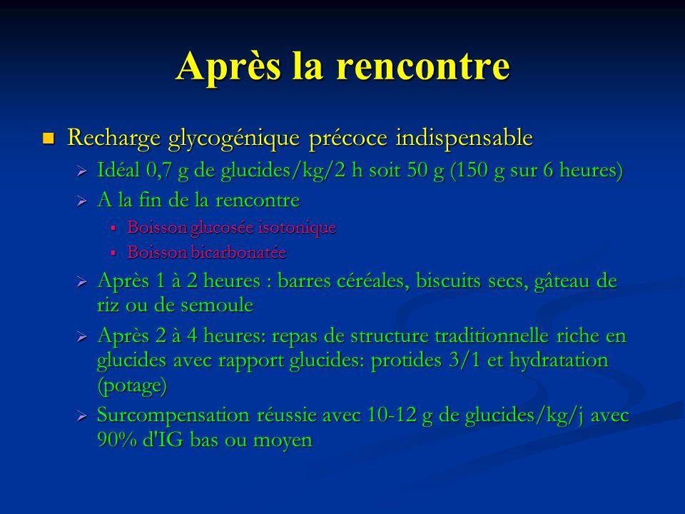Après la rencontre Recharge glycogénique précoce indispensable Recharge glycogénique précoce indispensable Idéal 0,7 g de glucides/kg/2 h soit 50 g (1