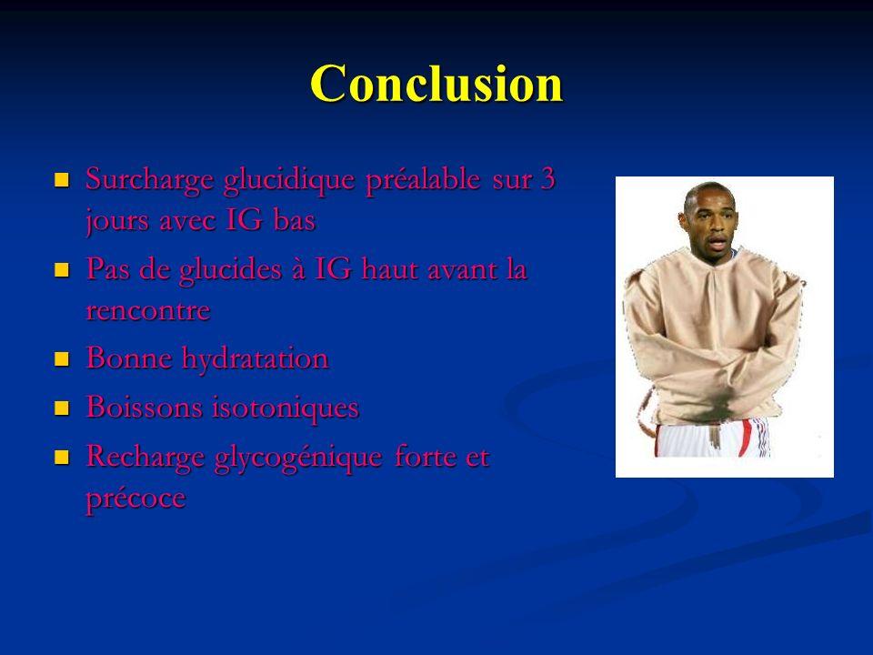 Conclusion Surcharge glucidique préalable sur 3 jours avec IG bas Surcharge glucidique préalable sur 3 jours avec IG bas Pas de glucides à IG haut ava