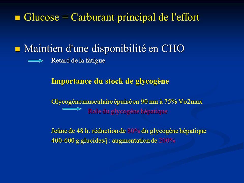 Glucose = Carburant principal de l'effort Glucose = Carburant principal de l'effort Maintien d'une disponibilité en CHO Maintien d'une disponibilité e