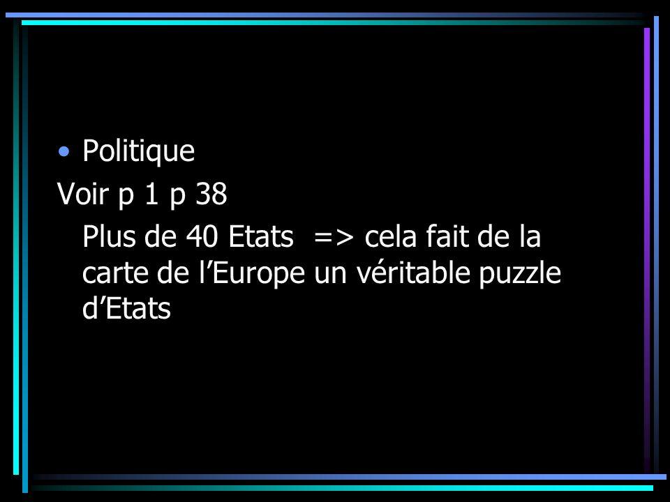 Politique Voir p 1 p 38 Plus de 40 Etats => cela fait de la carte de lEurope un véritable puzzle dEtats