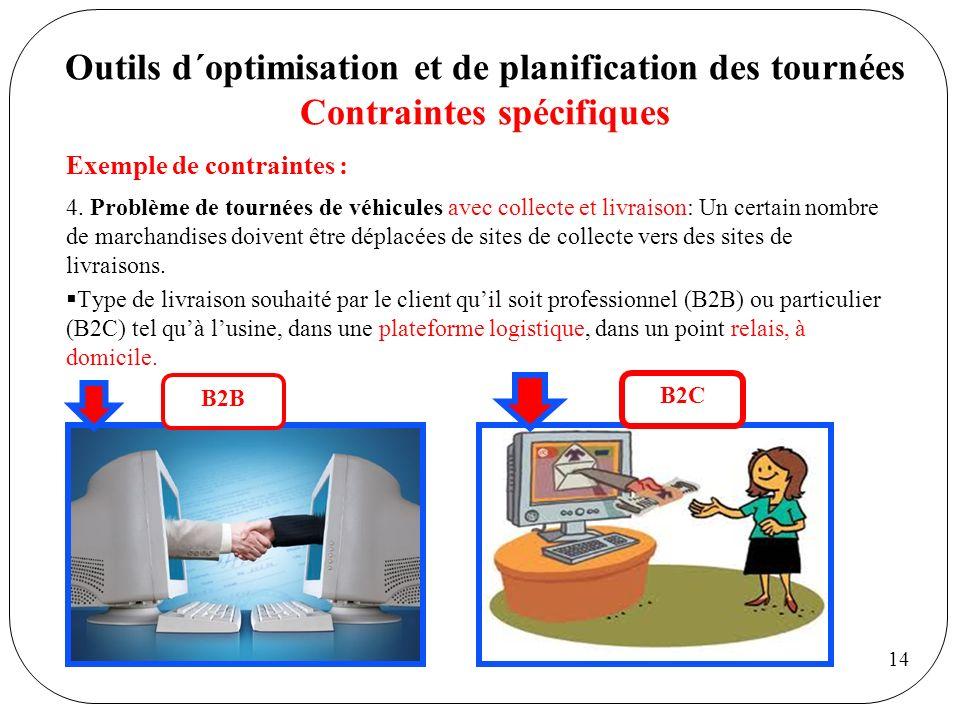 14 Outils d´optimisation et de planification des tournées Contraintes spécifiques Exemple de contraintes : 4. Problème de tournées de véhicules avec c