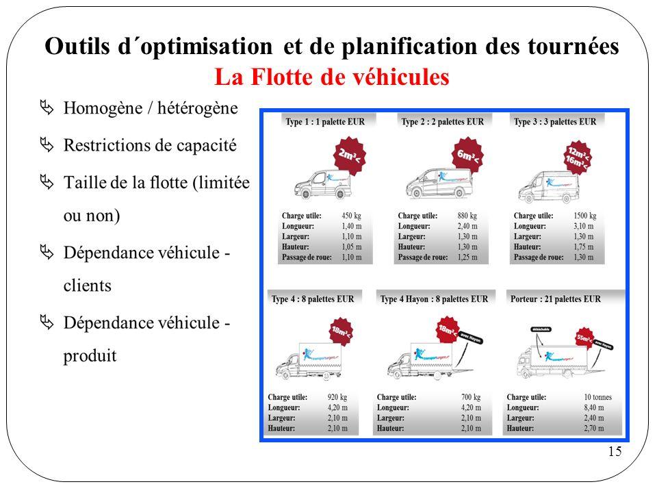 15 Outils d´optimisation et de planification des tournées La Flotte de véhicules