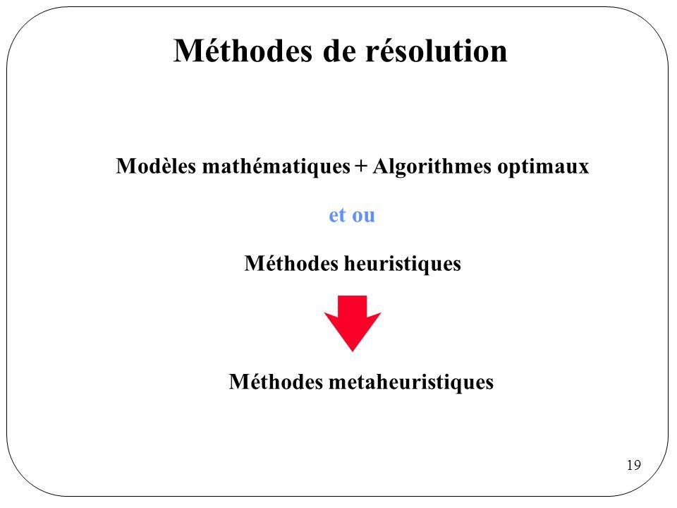 19 Modèles mathématiques + Algorithmes optimaux et ou Méthodes heuristiques Méthodes metaheuristiques Méthodes de résolution