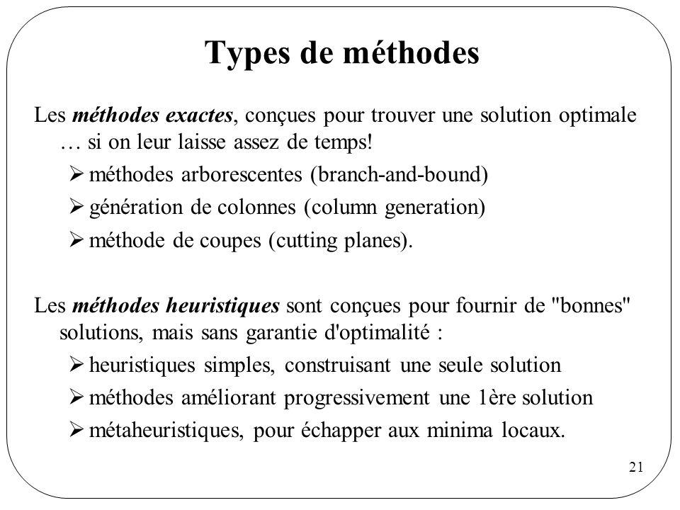 21 Types de méthodes Les méthodes exactes, conçues pour trouver une solution optimale … si on leur laisse assez de temps! méthodes arborescentes (bran