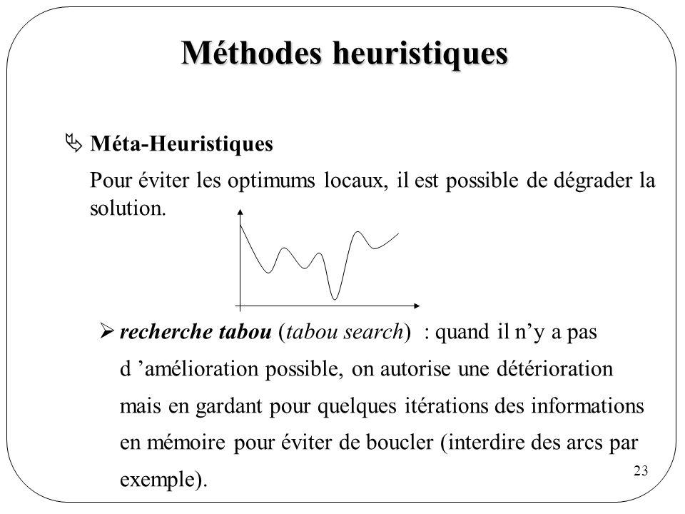 23 Méthodes heuristiques Méta-Heuristiques Pour éviter les optimums locaux, il est possible de dégrader la solution. recherche tabou (tabou search) :