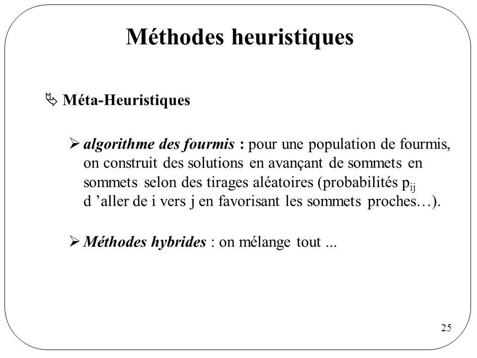 25 Méthodes heuristiques Méta-Heuristiques algorithme des fourmis : pour une population de fourmis, on construit des solutions en avançant de sommets