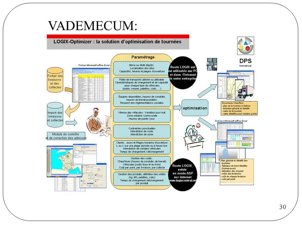 30 VADEMECUM: