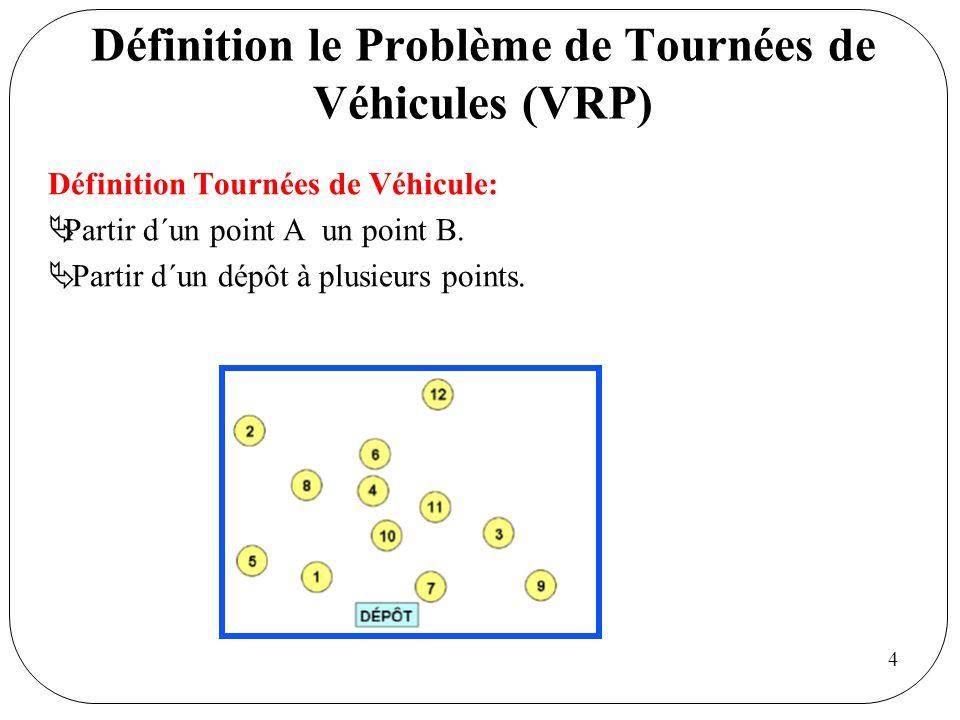 4 Définition le Problème de Tournées de Véhicules (VRP) Définition Tournées de Véhicule: Partir d´un point A un point B. Partir d´un dépôt à plusieurs