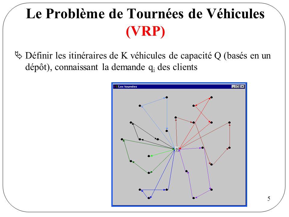 5 Le Problème de Tournées de Véhicules (VRP) Définir les itinéraires de K véhicules de capacité Q (basés en un dépôt), connaissant la demande q i des