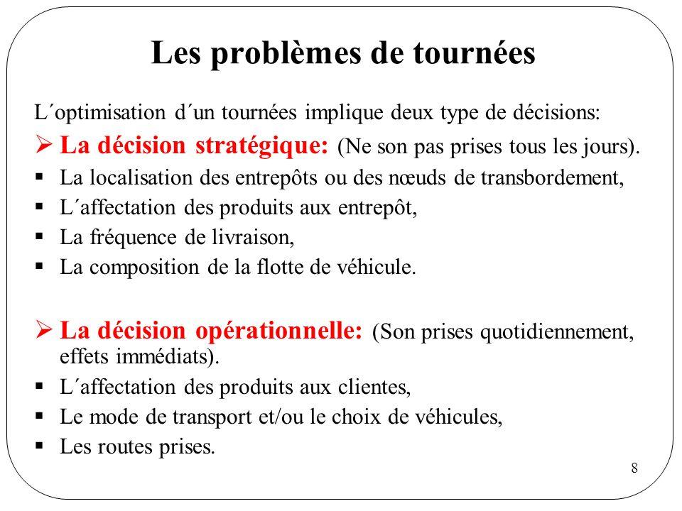 8 Les problèmes de tournées L´optimisation d´un tournées implique deux type de décisions: La décision stratégique: (Ne son pas prises tous les jours).