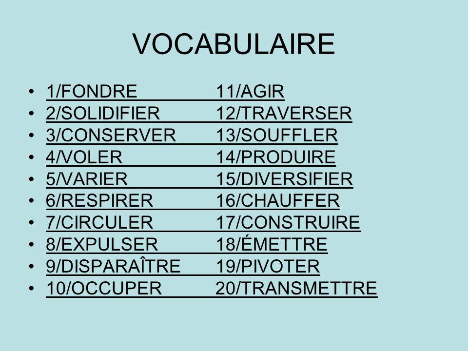 VOCABULAIRE 1/FONDRE11/AGIR 2/SOLIDIFIER12/TRAVERSER 3/CONSERVER13/SOUFFLER 4/VOLER14/PRODUIRE 5/VARIER15/DIVERSIFIER 6/RESPIRER16/CHAUFFER 7/CIRCULER17/CONSTRUIRE 8/EXPULSER18/ÉMETTRE 9/DISPARAÎTRE19/PIVOTER 10/OCCUPER20/TRANSMETTRE