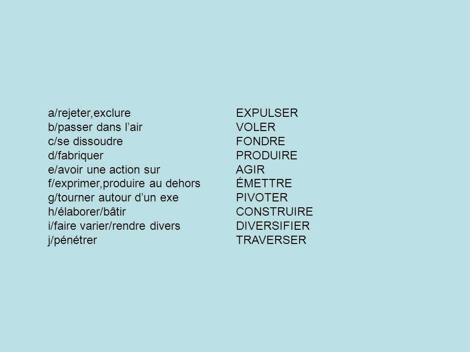 a/rejeter,exclureEXPULSER b/passer dans lairVOLER c/se dissoudreFONDRE d/fabriquerPRODUIRE e/avoir une action surAGIR f/exprimer,produire au dehorsÉMETTRE g/tourner autour dun exePIVOTER h/élaborer/bâtirCONSTRUIRE i/faire varier/rendre diversDIVERSIFIER j/pénétrerTRAVERSER